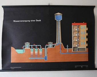 Original WALLCHART SCIENTIFIC TECHNICAL Vintage German School Wall Chart Water Supply to a Town Rare Educational