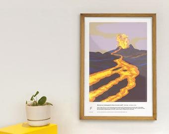 Mauna Loa - Educational poster - volcanoes