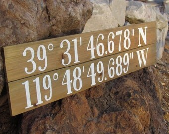 Wood Pallet Custom Latitude and Longitude Sign