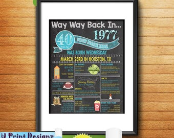 40th Birthday Chalkboard, 1977 Birthday Poster Sign, 40th Adult Birthday Gift Poster - Personalized Digital Printable File