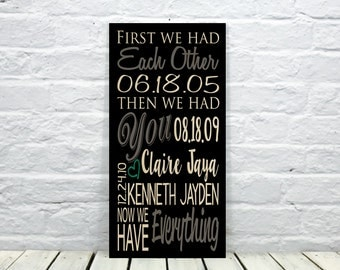 Personalized Family Name Sign on Wood or Canvas , First We had Each Other Sign that includes Marriage Dates, Childrens Birth Dates