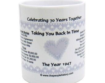 1947 70th Anniversary Mug - Celebrating 70 Years Together
