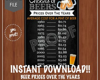 Cost of beer over the years - 30th Birthday Decor - Cheers and Beers - 50th Birthday Decor - Fun Adult Birthday Party Decor - Beer - Digital