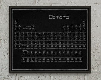Periodic Table, Periodic table of elements,wall art periodic table,engineer gift,engineer print, science art,science,chemistry print,poster