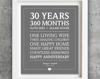 30th Anniversary Gift Personalized Wall Art Custom Present Wedding