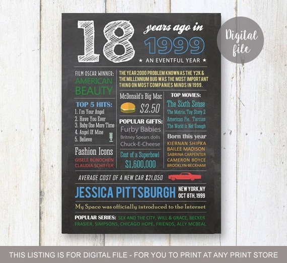 18th Birthday Ideas For The Perfect Party: Fun Facts 1999 Birthday Gift For Brother Son Boy 18th