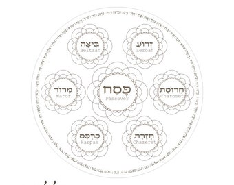 hebrew seder plate-passover coloring page-1 printable - Passover Coloring Pages Printable
