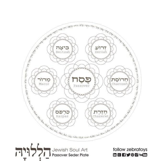 It is a photo of Versatile Printable Seder Plate