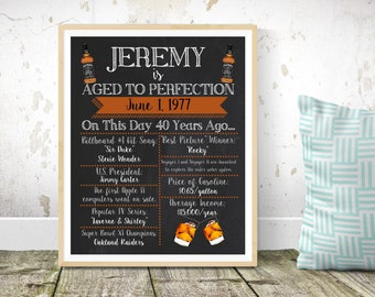 WHISKEY Milestone Chalkboard Birthday Poster, PRINTABLE, 40th Birthday Party, Aged to Perfection Birthday Sign, Tennessee, 50th, 60th, 70th