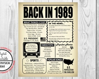 29 Years Ago The Year You Were Born in 1989, 29th Birthday Poster Sign, Back in 1989 Newspaper Style Poster, Printable, Anniversary Gift