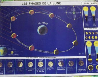 Business school astronomy Telescope map object space the Phases of the Moon paper Photo 170 grams planet system solar star