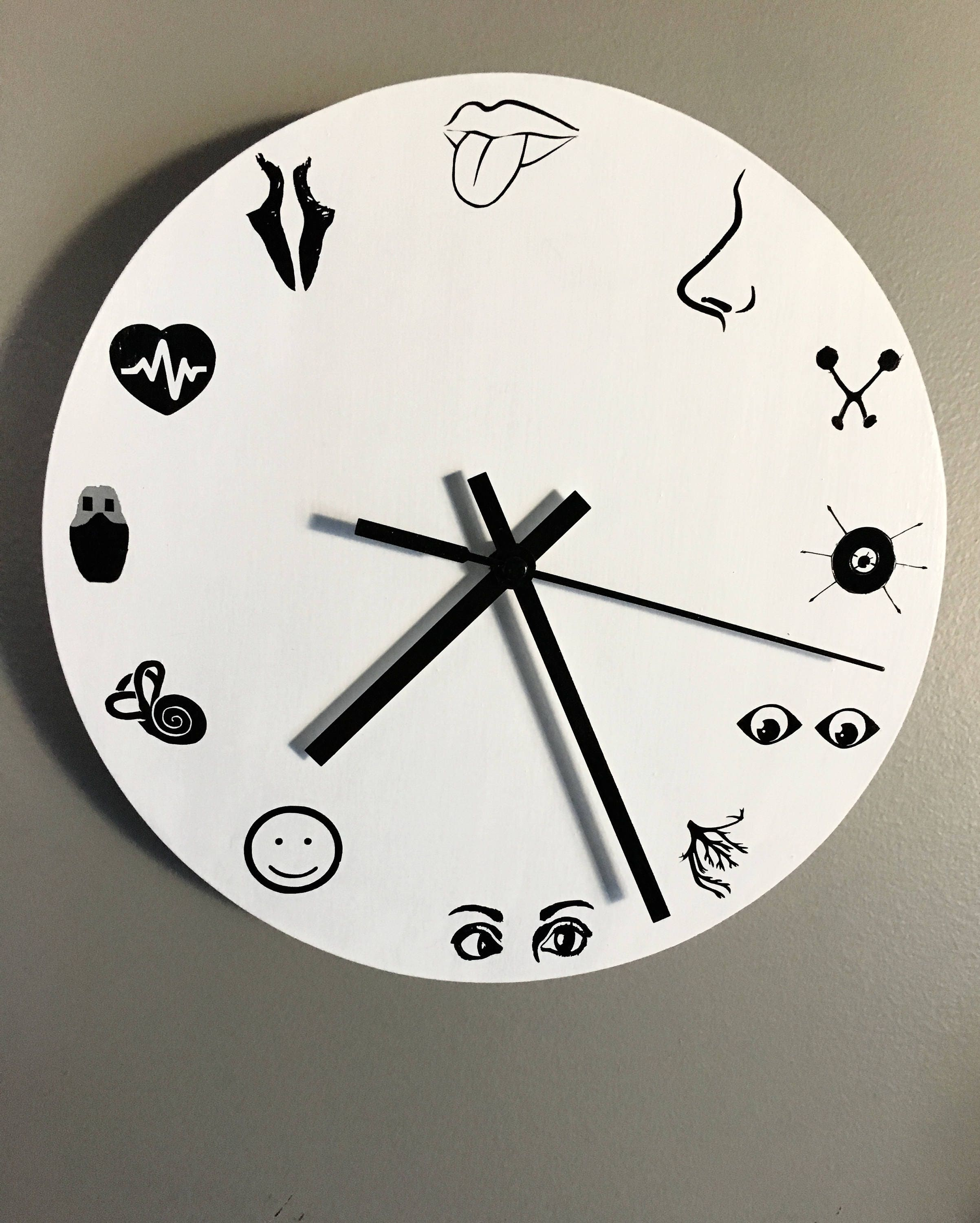 Cranial nerve clock request a custom order and have something made just for you amipublicfo Gallery