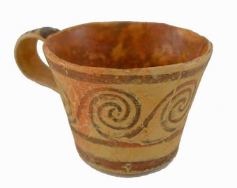 Cup reproduction artifact from Thera