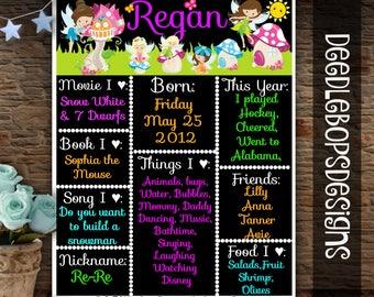 Fairy Birthday Chalkboard Sign - First Birthday - Fairy Birthday Party Decorations - Fairy Tea Party - Fairy Garden Party  - Digital Poster