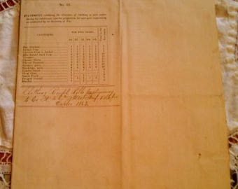 Huge On Sale Original Antique Civil War Clothing Roll 46th ILL October 1863 HIstorical