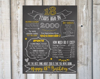 Year You Were Born, Birthday Fun Facts, 18 YEARS AGO in 2000, Time Capsule Printable, Chalkboard Birthday Print, Poster, Digital Download