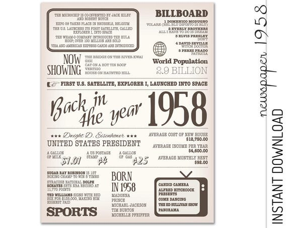 1958 Birthday Poster INSTANT DOWNLOAD