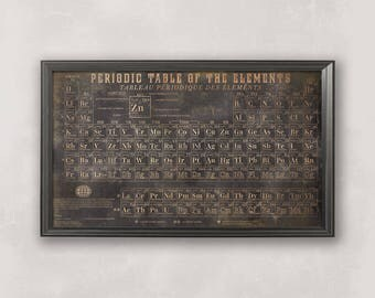 Periodic Table Print, Vintage Periodic Table Of Elements Poster Print,  Circa 1800s, Chemistry