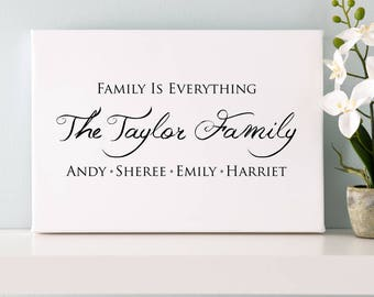 Personalised Family Is Everything Art Print