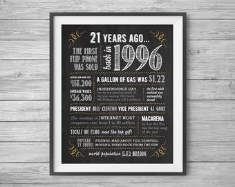 21st Birthday or Anniversary Chalk Sign, Printable 8x10 and 16x20, Party Supplies, 21 Years Ago in 1996, Instant Digital Download