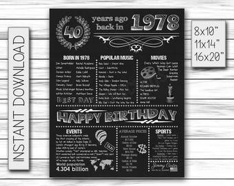40 Years Ago, 1978 Birthday, Back in 1978, Born in 1978, Adult Birthday, 40th Birthday Gift, 1978 History, 40th Chalkboard, DIGITAL FILE