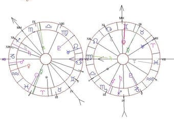 Couple Relationship Astrology Reading