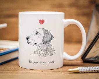 Pet Mug, Personalized Pet Mug, Dog Mug, Cat Mug, Personalized Dog Mug, Personalized Cat Mug, Pet Portrait Mug, Pet Memorial Coffee Mug