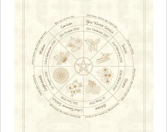 Digital Wheel of the Year Pagan / Wiccan Sabbat Calendar 2018