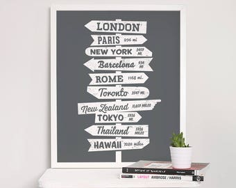 Personalised signpost print – Destination print – Special places print – Location print – Housewarming gift – Christmas gifts – Wedding gift