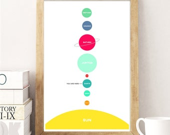 Planets Solar System printable wall art 11x17,  science wall art - planets art print - inspirational modern wall art - INSTANT DOWNLOAD