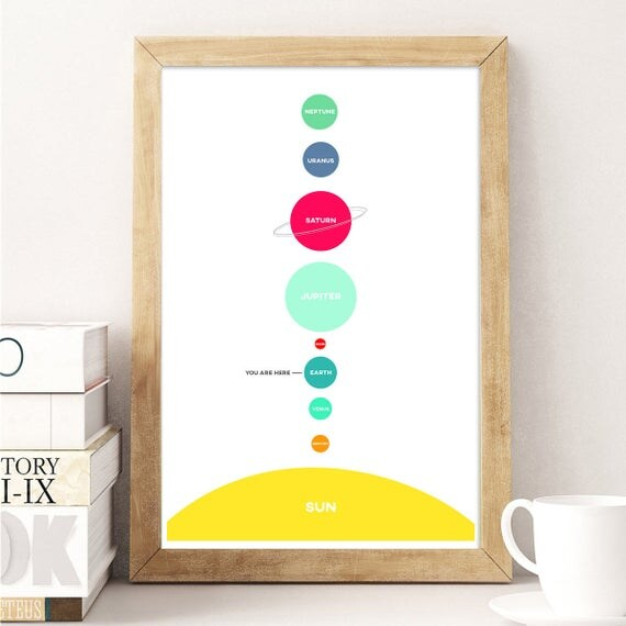 Science Wall Art planets solar system printable wall art 11x17 science wall