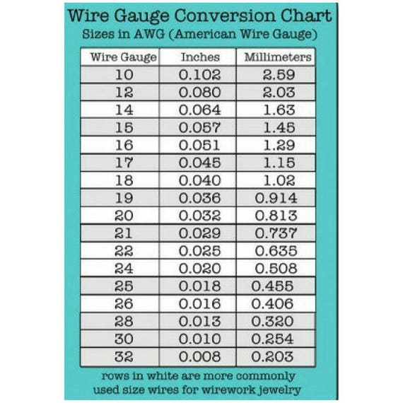 Wire gauge mm convert images wiring table and diagram sample book jewelry wire gauge mm conversion gallery wiring table and diagram wire gauge mm conversion chart images greentooth Choice Image