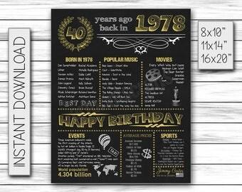40th Birthday Gift, 1978 Birthday, 40th Party, Birthday Decorations, Milestone Birthday, Chalkboard Birthday, Party Decor, DIGITAL FILE, jpg