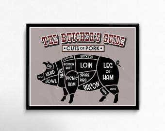 The Butcher's Guide, Pork, butcher diagram, kitchen print, visual guide, Gift for her, christmas Gift, printable, instant download, art