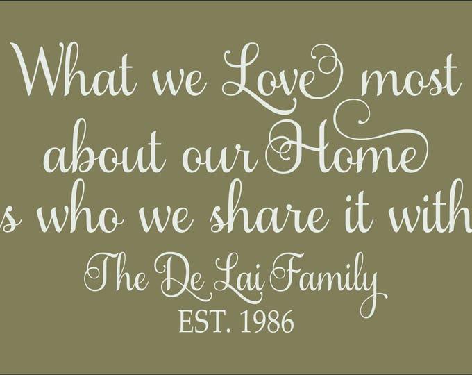 Custom Love Home