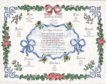 Family Tree Personalized Beautiful Gift and Keepsake