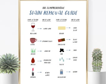 Stain Removal Print - Laundry Art - Laundry Room Print - How to Remove Stains - Laundry Stains Print