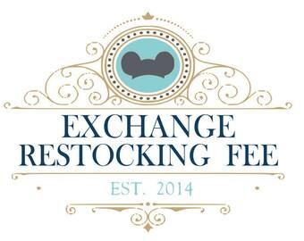 Exchange Restocking Fee