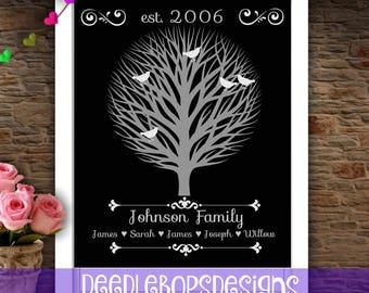 FAMILY SIGN- ESTABLISHED Sign- Last Name Sign- Established Date Sign- Family Reunion Sign- Family Tree Sign- Custom Family Tree Sign- Family