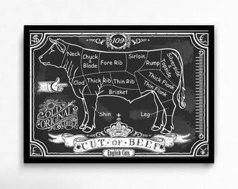 Beef butcher cuts canvas art print poster