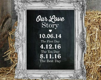 Wedding Sign, Our Love Story Sign, Wedding Printable, Rustic Wedding Décor, Chalkboard Sign, Bridal Shower Sign, Home Decor, Important Dates