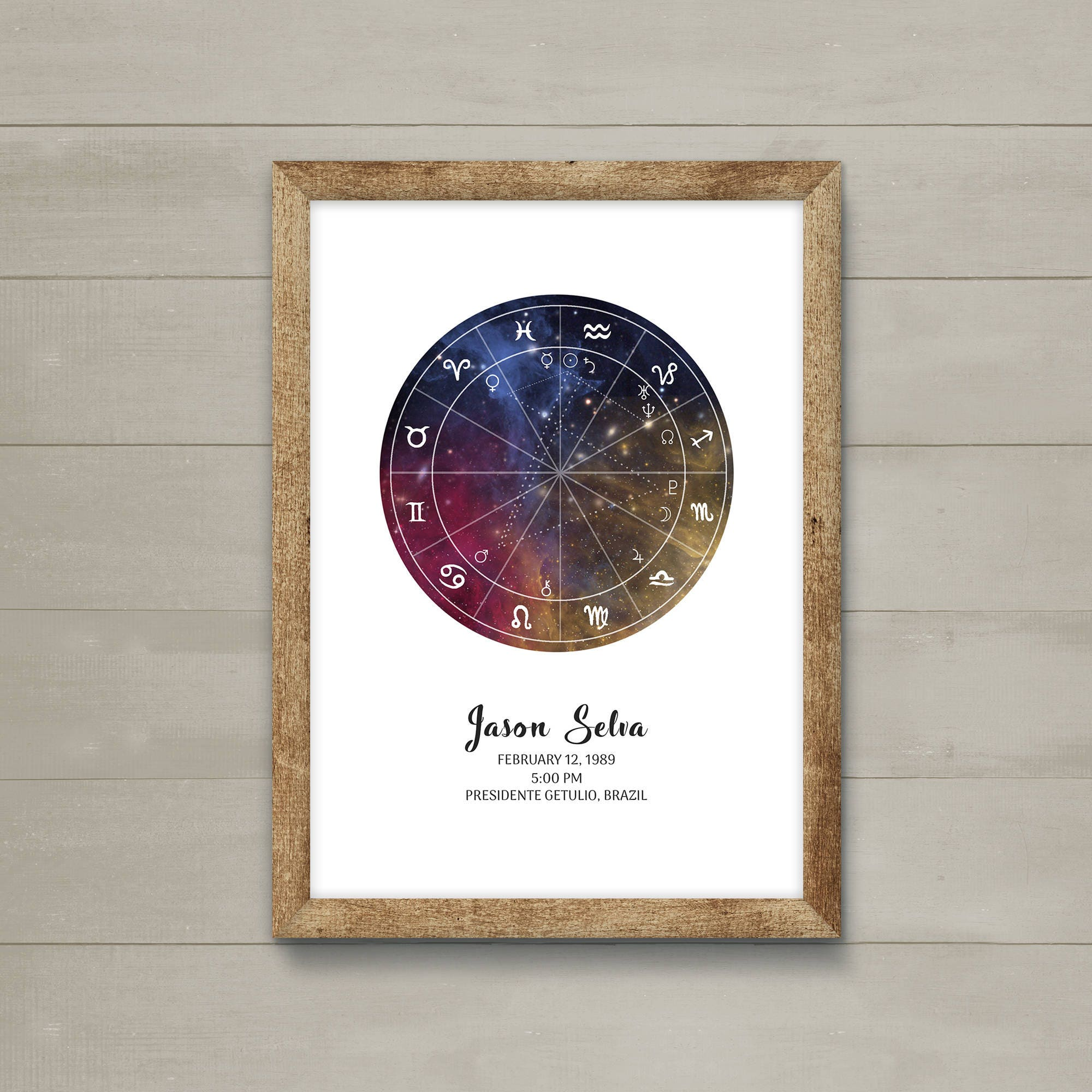 Full astrological chart free gallery free any chart examples full astrological chart free choice image free any chart examples full chart astrology image collections free nvjuhfo Image collections