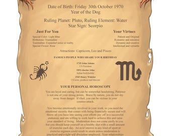 Personalized Horoscopes and Numerology combo set of Digital Scrolls