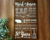 30th Anniversary Gift for Parents, Personalized Love Story Sign, 30 Years and still counting, Anniversary Wall Art