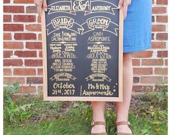 Custom Wedding Party Chalkboard