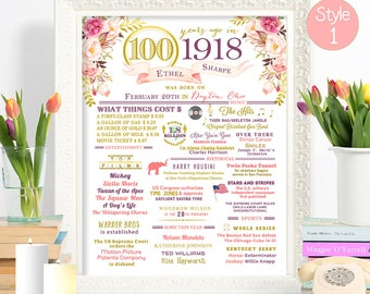 PRINT //  100th Birthday or 100th Anniversary Flower & Gold Sign Custom ANY COLOR Poster Wall Art // 1918 Events and Stats #11882018P