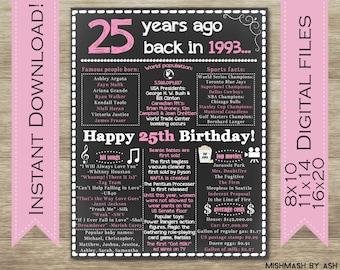 25th Birthday Gift, 25th Birthday Sign, 25th Birthday for Her, Happy 25th Birthday, 25 Years Ago, 25th Birthday Decorations, Back in 1993