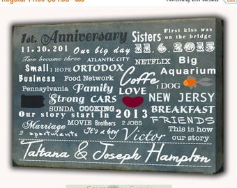 ON SALE 1st. year Anniversary Gift, Our memories word art, Personalized wedding or anniversary gift, Canvas Word Art, Family Dates and Memor