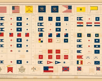 American Civil War Flags