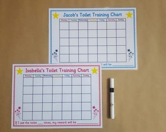 Toilet Training Chart - Personalised  Reusable, Laminated 160 gsm card, reminder,  reward chart, pre-school, toddler, EYFS, SEN, potty